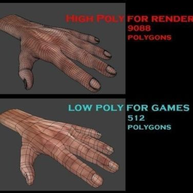 My Rigged and Animated 3d Hands (Downloads)   3DHaupt
